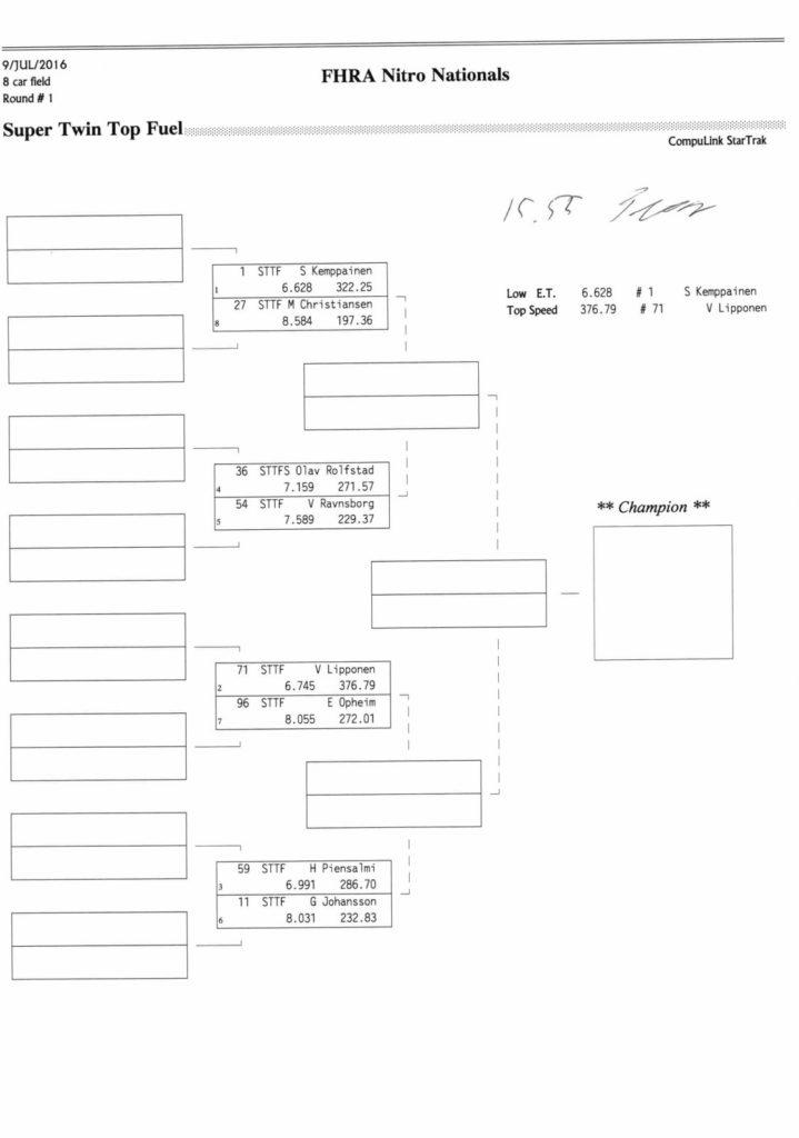 NitroNationals2016_ladder_STM